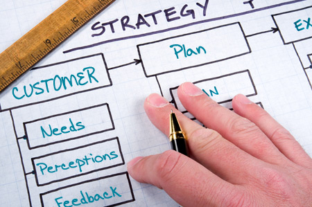How to Make a Customer Focused Strategy Really Work